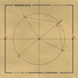 Mooncake - Lagrange Points